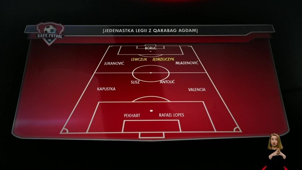 Cafe Futbol 01.11.2020